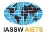 IASSW