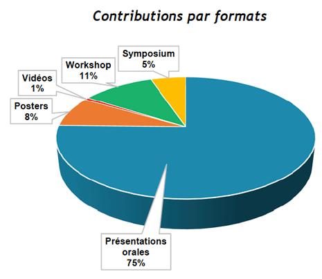 PARIS 2017 bilan